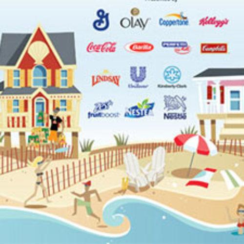 Win A Beach House Rental & Groceries